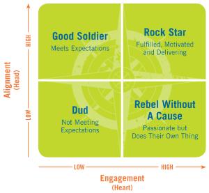 GC-Chart01