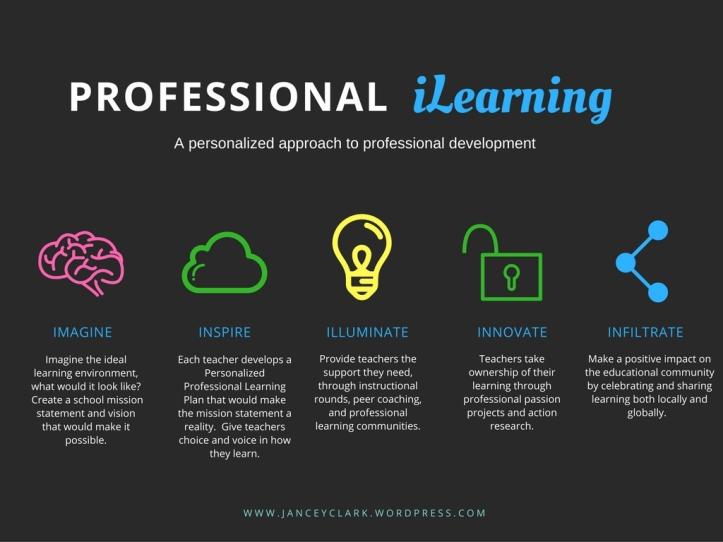 Professional iLearning.jpg